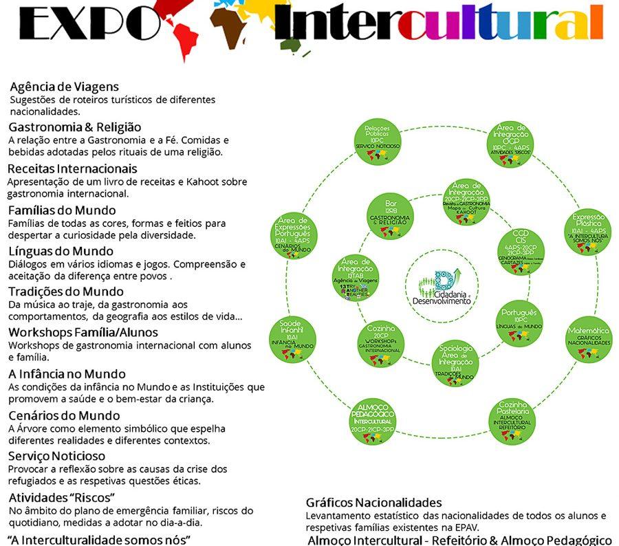 expo_intercultural_esquema00